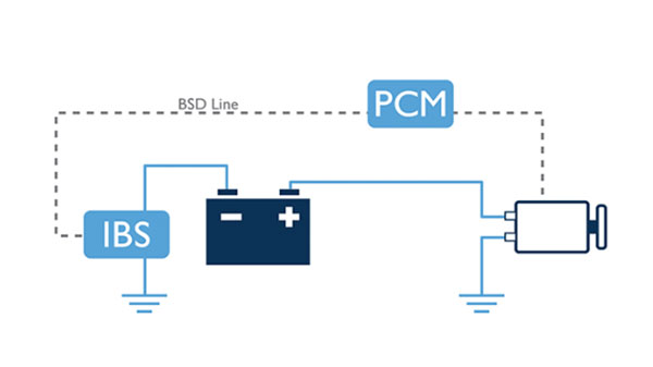 BMW 545 E60 | Charging system communication error…