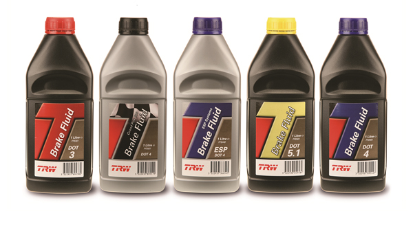 Why is changing the brake fluid so important?