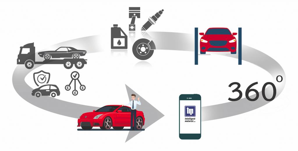 Intelligent Motorist App